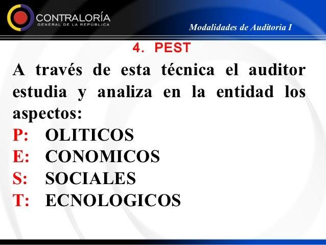 Modalidades de Auditoria I              4. PESTA través de esta técnica el auditorestudia y analiza en la entidad losaspec...