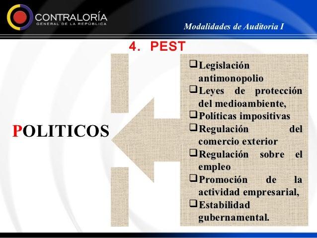 Modalidades de Auditoria I            4. PEST                      Legislación                       antimonopolio       ...