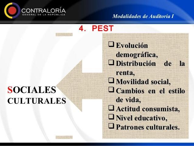 Modalidades de Auditoria I             4. PEST                   Evolución                    demográfica,               ...