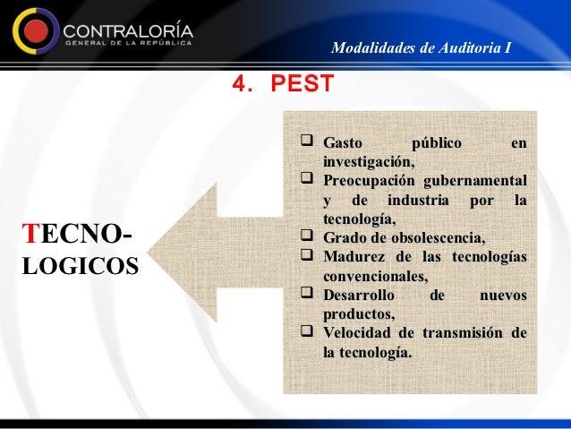Modalidades de Auditoria I          4. PEST               Gasto         público     en                investigación,     ...