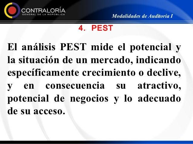 Modalidades de Auditoria I               4. PESTEl análisis PEST mide el potencial yla situación de un mercado, indicandoe...