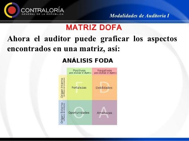 Modalidades de Auditoria I               MATRIZ DOFAAhora el auditor puede graficar los aspectosencontrados en una matriz,...