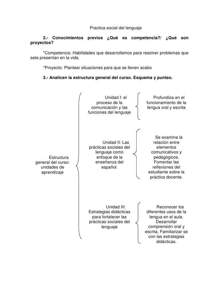 Practica social del lenguaje     2.- Conocimientos previos ¿Qué es competencia?/ ¿Qué sonproyectos?       *Competencia: Ha...