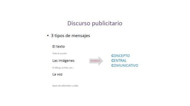Cono denot Slide 2