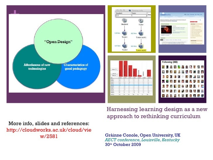 Harnessing learning design as a new approach to rethinking curriculum Gráinne Conole, Open University, UK AECT conference,...