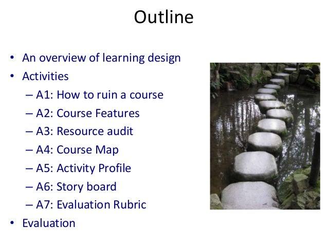 Conole learning design_workshop Slide 3