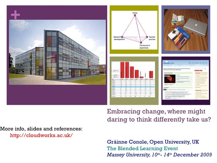 Embracing change, where might daring to think differently take us? Gráinne Conole, Open University, UK The Blended Learnin...