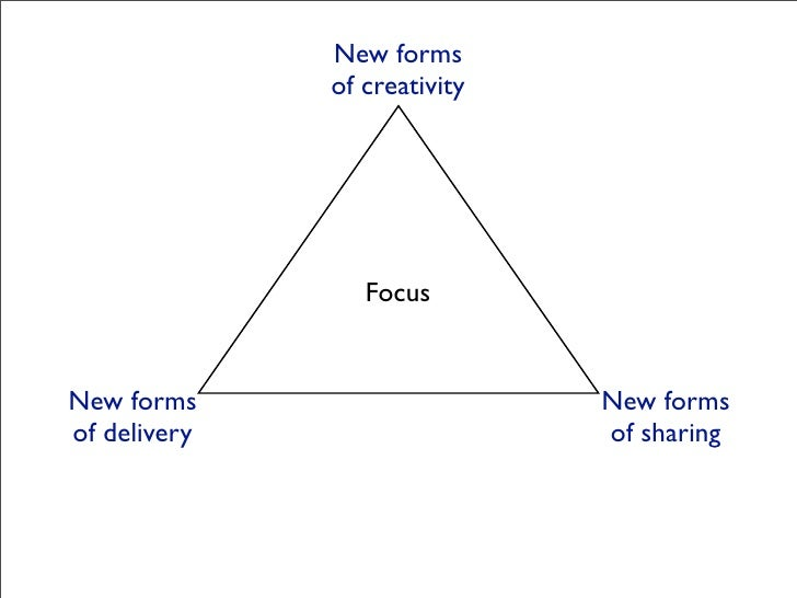 New forms               of creativity                      Focus   New forms                     New forms of delivery    ...