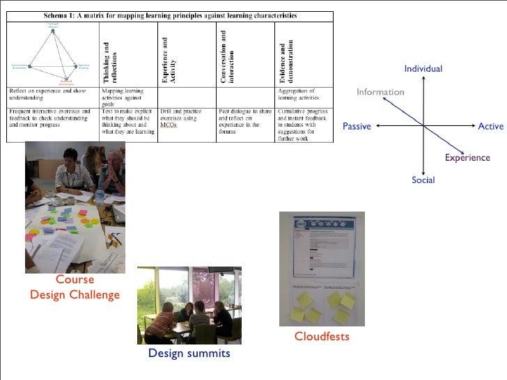 Design Swapshop??       Course Design Challenge                                                     Design Lite??         ...