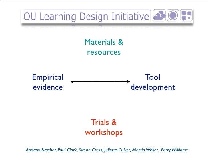 Materials &                                resources     Empirical                                                Tool    ...