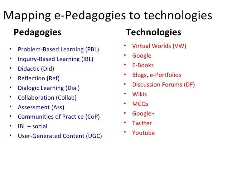 Mapping e-Pedagogies to technologies     Pedagogies                      Technologies                                     ...