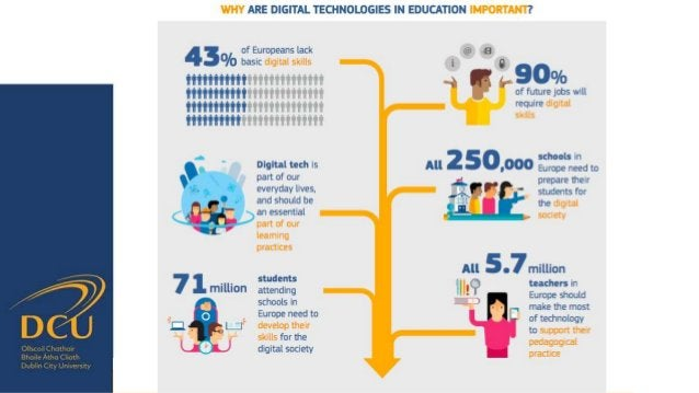 Future of open learning: challenges − Lack of digital literacies − Teaching the poor sister − New forms of accreditation −...