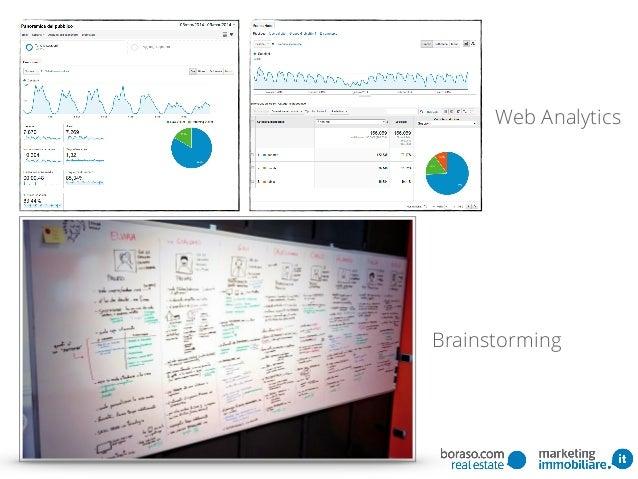 Web Analytics Brainstorming