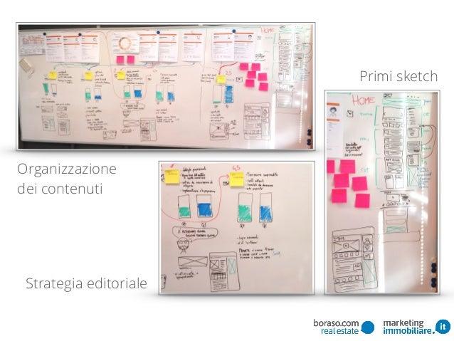 Strategia editoriale Primi sketch Organizzazione dei contenuti