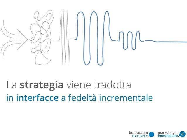La strategia viene tradotta in interfacce a fedeltà incrementale