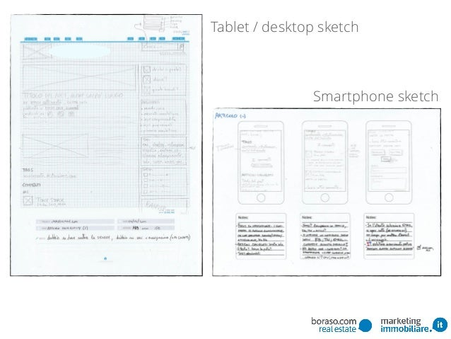 Smartphone sketch Tablet / desktop sketch