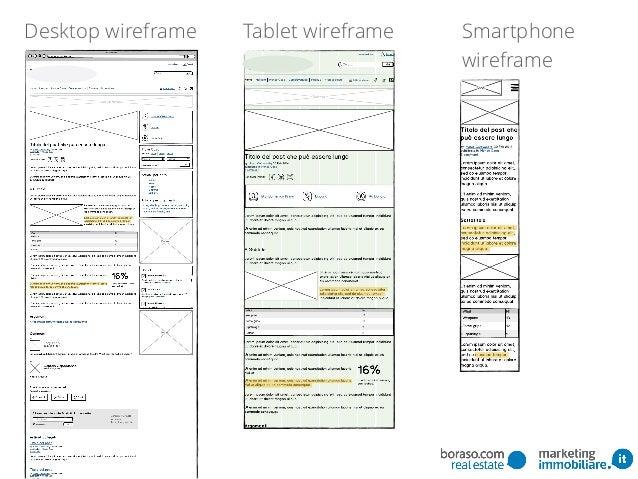 Desktop wireframe Tablet wireframe Smartphone wireframe
