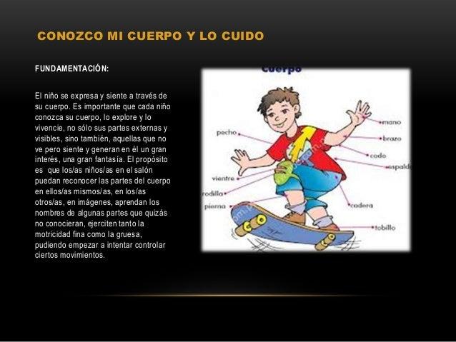 CONOZCO MI CUERPO Y LO CUIDOFUNDAMENTACIÓN:El niño se expresa y siente a través desu cuerpo. Es importante que cada niñoco...
