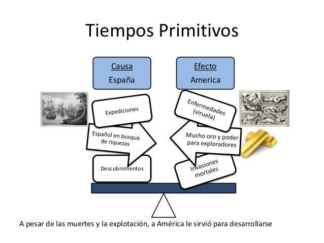 Tiempos Primitivos Causa España Efecto America Descubrimientos A pesar de las muertes y la explotación, a América le sirvi...