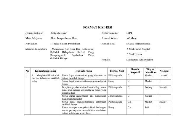 contoh soal essay c1 sampai c6 ipa sd