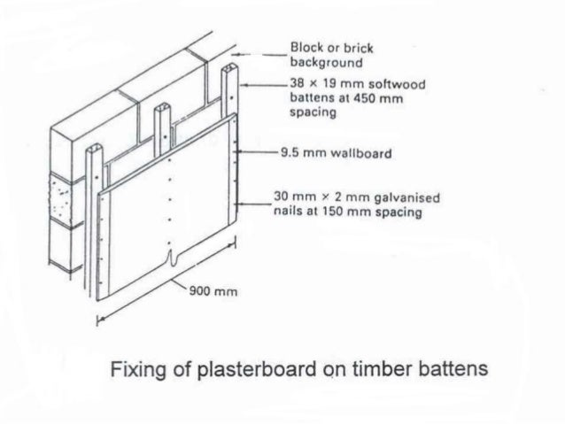Fixing on metal channels • In this method plasterboards are fixed to galvanized steel or aluminum channels by self-tapping...
