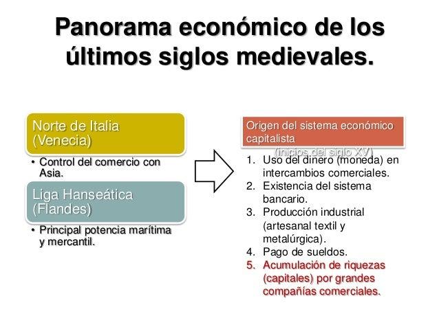 Consecuencias de la conquista de américa: escenario económico. Slide 3