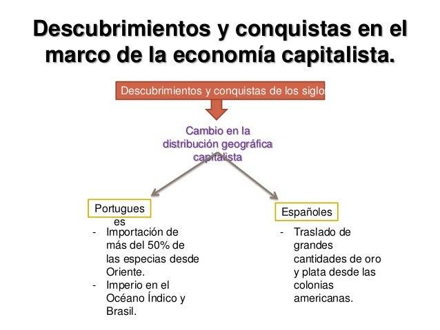 Descubrimientos y conquistas en el marco de la economía capitalista. Descubrimientos y conquistas de los siglos XV y XVI C...