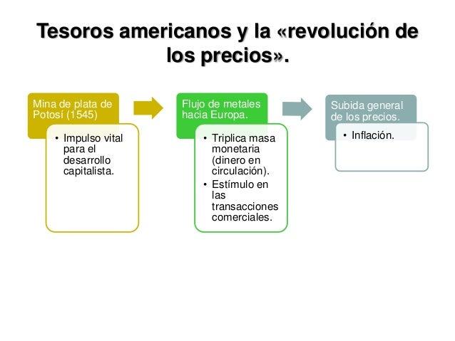 Tesoros americanos y la «revolución de los precios». Mina de plata de Potosí (1545) • Impulso vital para el desarrollo cap...