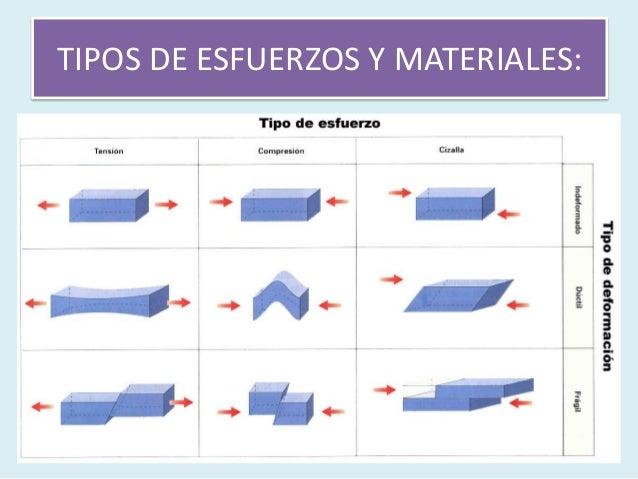 Consecuencias de la tectónica de placas Slide 2