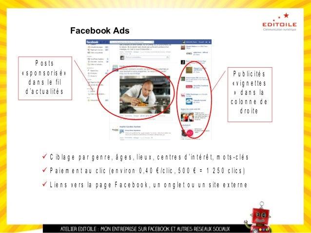 Acheter des Facebook Ads 1. Cliquer sur « Créer une publicité » 2. Définir vos objectifs (développer la communauté, génére...