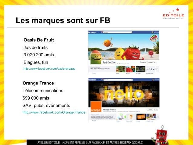 1 milliard d'utilisateurs dans le monde 25 millions d'utilisateurs en France 300 millions de photos par jour 3,2 milliards...