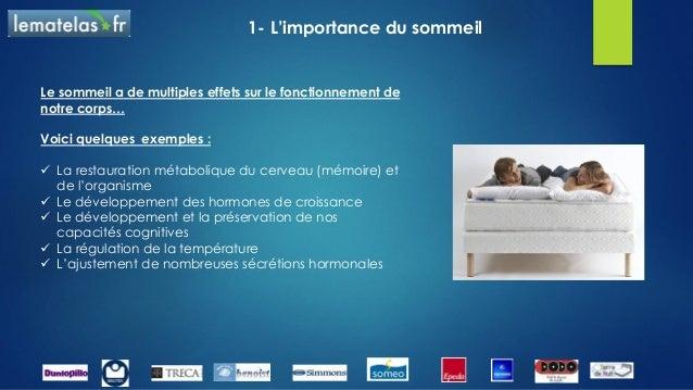 Conseils pour l'achat de sa literie lematelas.fr Slide 3