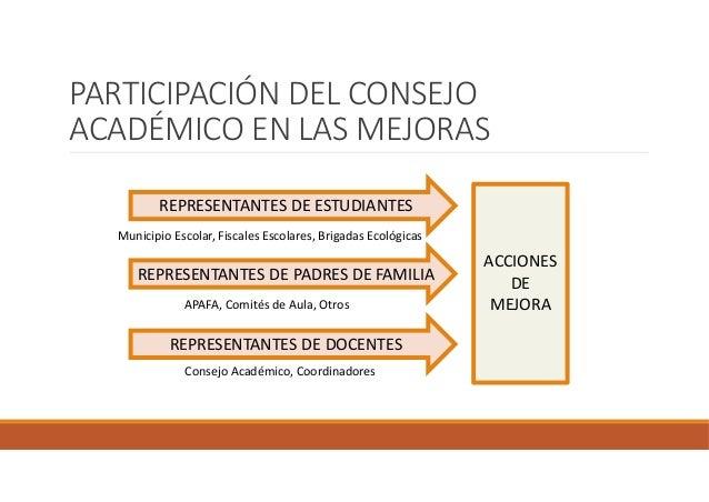 Consejo Académico Slide 3
