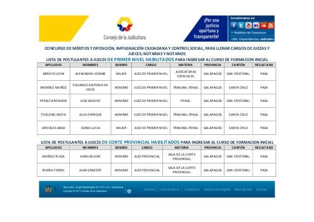CONCURSO DE MÉRITOS Y OPOSICIÓN, IMPUGNACIÓN CIUDADANA Y CONTROL SOCIAL, PARA LLENAR CARGOS DE JUEZAS Y                   ...