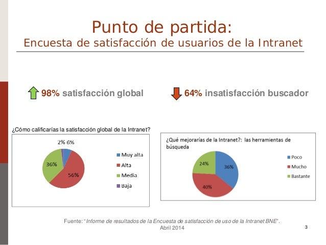 Nuevo buscador de documentos de la BNE: presentación del proyecto de migración de documentos de un CMS a un ECM. Ana Carrillo Pozas Slide 3