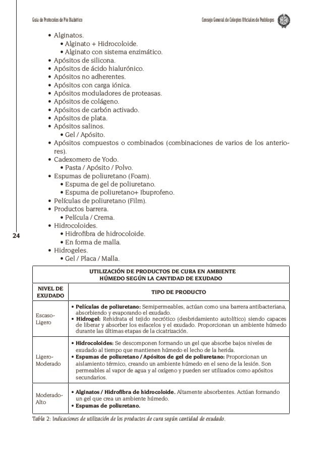Consejo general del colegio oficial de podologos