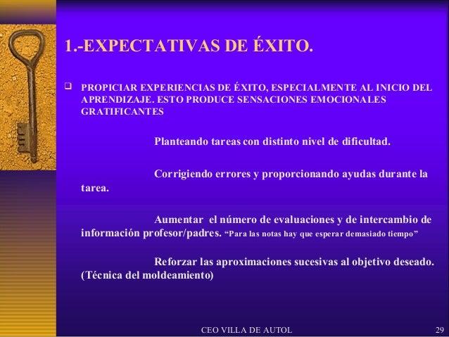 1.-EXPECTATIVAS DE ÉXITO. PROPICIAR EXPERIENCIAS DE ÉXITO, ESPECIALMENTE AL INICIO DEL  APRENDIZAJE. ESTO PRODUCE SENSACI...