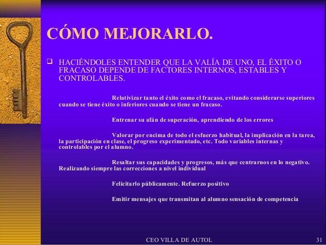 CÓMO MEJORARLO. HACIÉNDOLES ENTENDER QUE LA VALÍA DE UNO, EL ÉXITO O  FRACASO DEPENDE DE FACTORES INTERNOS, ESTABLES Y  C...