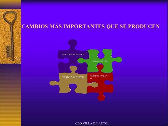 CAMBIOS MÁS IMPORTANTES QUE SE PRODUCEN           EMOCIONALMENTE                             RAZONAMIENTO                 ...