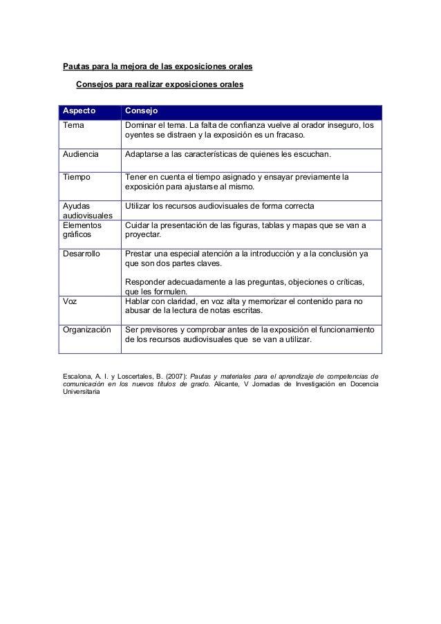 Pautas para la mejora de las exposiciones orales Consejos para realizar exposiciones orales Aspecto Consejo Tema Dominar e...
