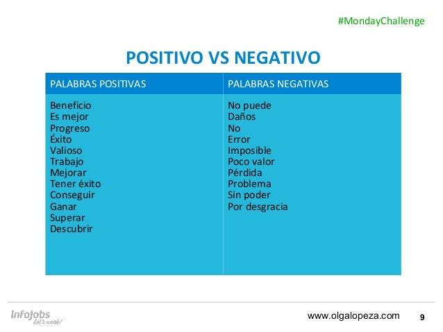 9 POSITIVO VS NEGATIVO www.olgalopeza.com #MondayChallenge PALABRAS POSITIVAS PALABRAS NEGATIVAS Beneficio Es mejor Progre...