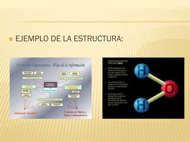    EJEMPLO DE LA ESTRUCTURA: