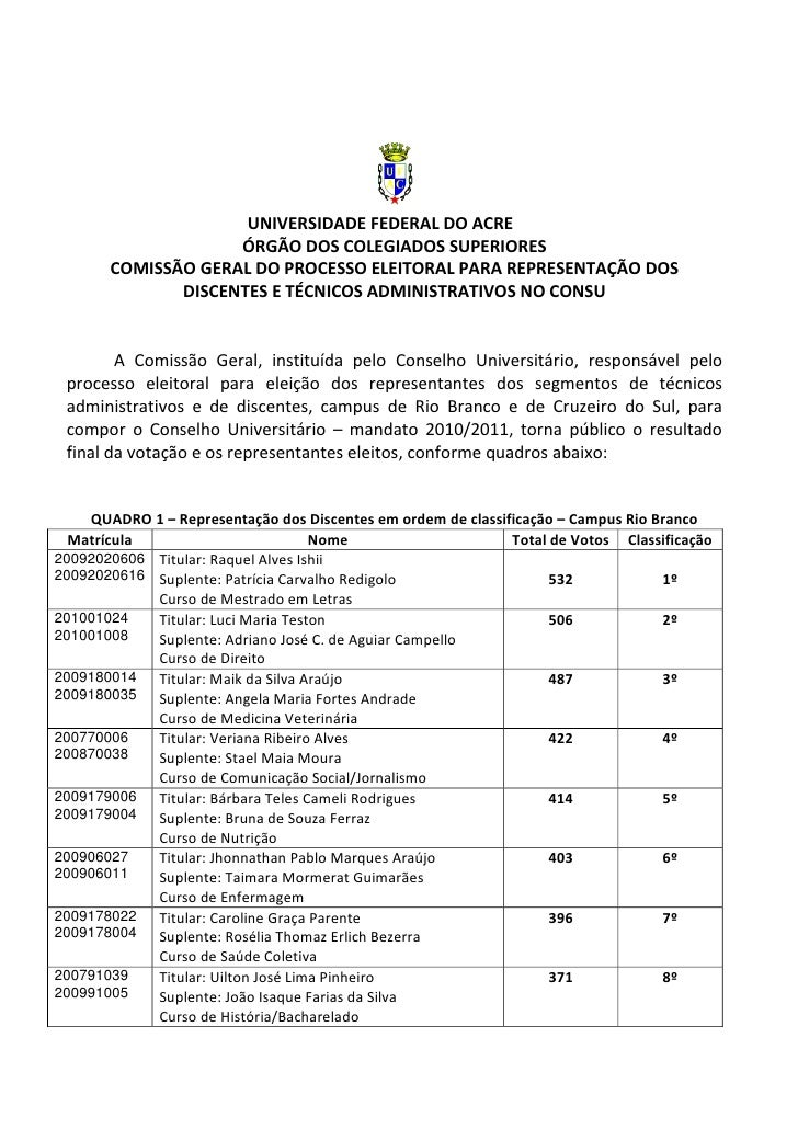UNIVERSIDADE FEDERAL DO ACRE                     ÓRGÃO DOS COLEGIADOS SUPERIORES        COMISSÃO GERAL DO PROCESSO ELEITOR...