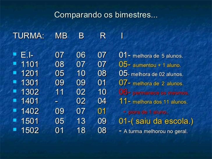 23 09 B 1 Atividades Preparatórias 2 Ofertas: Conselho De Classe 2ºbimestre-2012 Da Escola Lais Netto