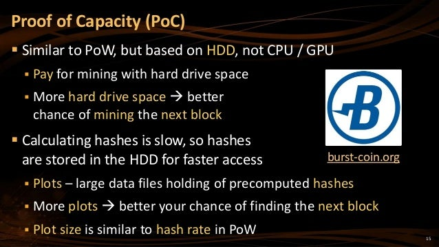 15  Similar to PoW, but based on HDD, not CPU / GPU  Pay for mining with hard drive space  More hard drive space  bett...