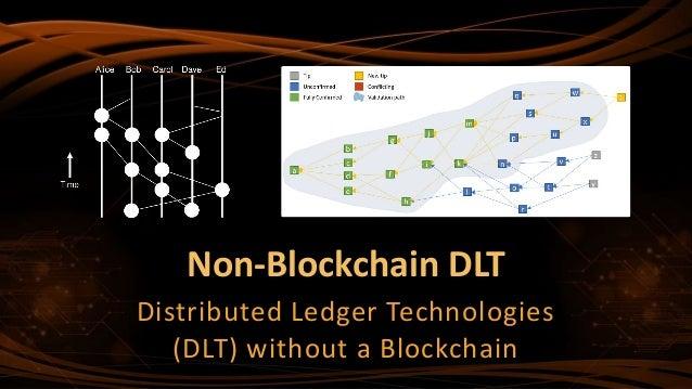 Non-Blockchain DLT Distributed Ledger Technologies (DLT) without a Blockchain