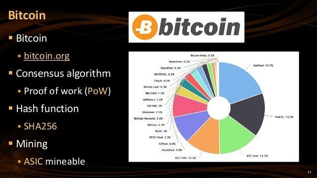 32  Bitcoin  bitcoin.org  Consensus algorithm  Proof of work (PoW)  Hash function  SHA256  Mining  ASIC mineable B...