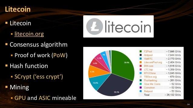 34  Litecoin  litecoin.org  Consensus algorithm  Proof of work (PoW)  Hash function  SCrypt ('ess crypt')  Mining ...