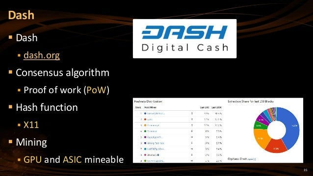 35  Dash  dash.org  Consensus algorithm  Proof of work (PoW)  Hash function  X11  Mining  GPU and ASIC mineable Da...