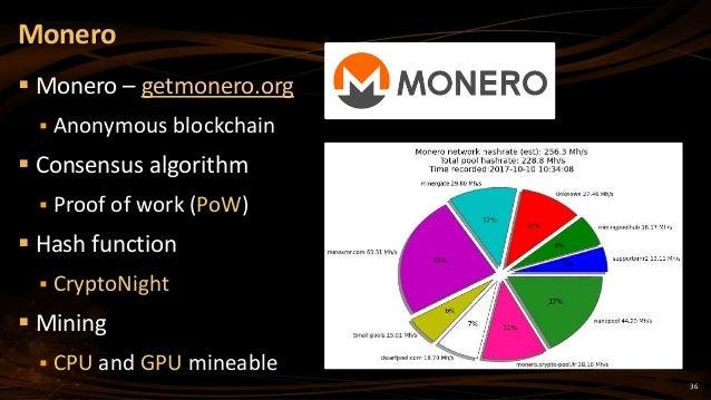 36  Monero – getmonero.org  Anonymous blockchain  Consensus algorithm  Proof of work (PoW)  Hash function  CryptoNig...